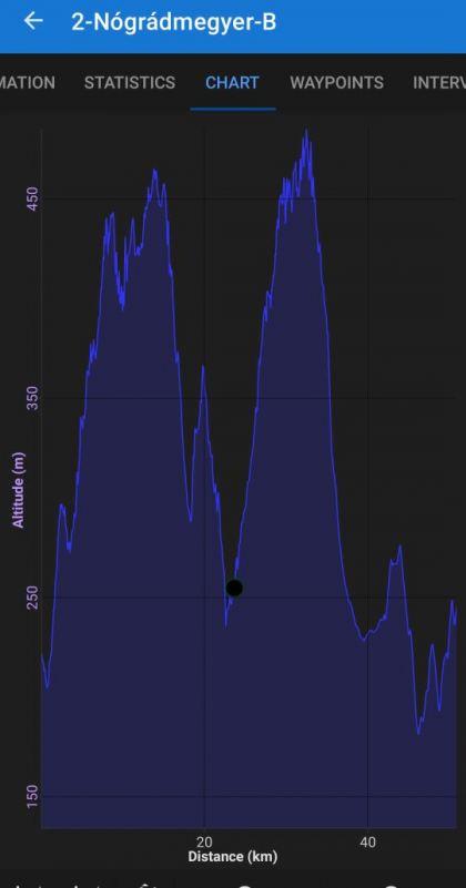 Screenshot_2021-06-12-10-16-47-721_menion.android.locus_.pro_